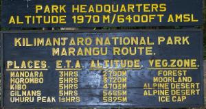 Marangu Route Summary